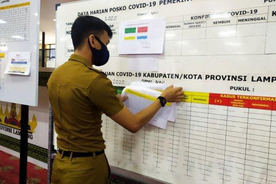 Kasus konfirmasi positif COVID-19 Lampung tambah 26
