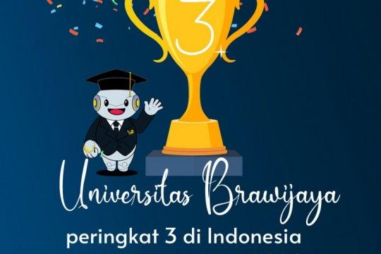 Universitas Brawijaya tiga terbaik Indonesia versi Webometrics 2020