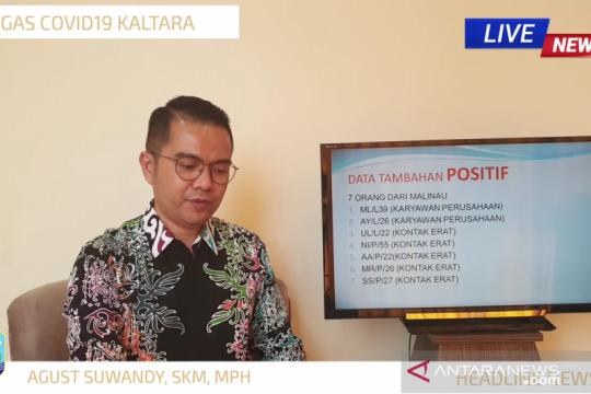 Tujuh tambahan dari Malinau, positif COVID-19 di Kaltara naik 294