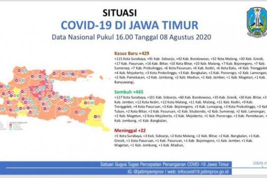 Sembilan daerah di Jatim masih zona merah COVID-19