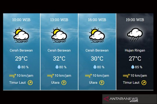 Sebagian Jakarta berpotensi hujan disertai petir sore dan malam nanti