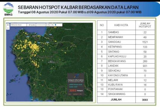 "Sanggau tertinggi, 3.093 ""hotspot"" terpantau BMKG di Kalbar"