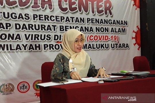 Tambah empat, positif COVID-19 di Maluku Utara naik 1.674 orang
