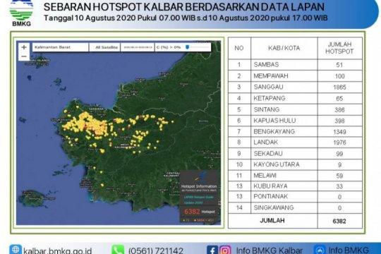 "BMKG: Terdeteksi sebanyak 6.382 ""hotspot"" di Kalbar"