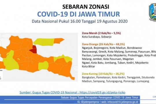 Gugus Tugas: Surabaya kembali berstatus zona merah COVID-19