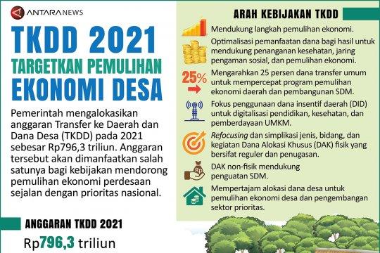 TKDD 2021 targetkan pemulihan ekonomi desa