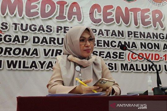 GTPP Maluku Utara sebut angka kesembuhan COVID-19 capai 84,8 persen