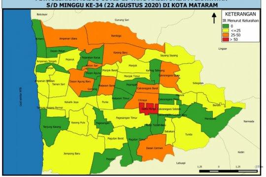 Status Mataram turun level jadi zona oranye COVID-19