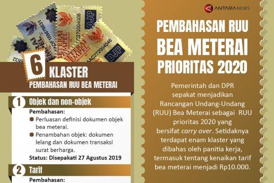 Pembahasan RUU Bea Meterai prioritas 2020