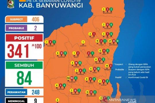 Bertambah 100 orang, positif COVID-19 di Banyuwangi naik 341 kasus