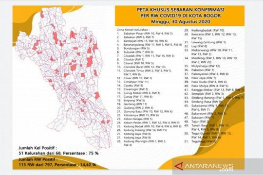 Sebaran daerah merah COVID-19 di Kota Bogor meningkat, sebut GTPP