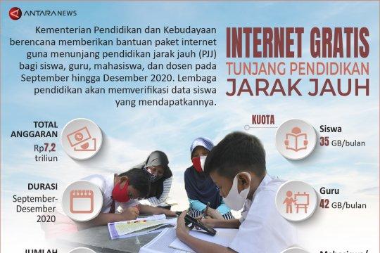 Internet gratis tunjang pendidikan jarak jauh