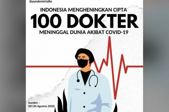 Presiden belasungkawa atas meninggalnya 100 tenaga medis