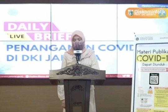 Jakarta sudah uji usap 4 kali lipat standar WHO