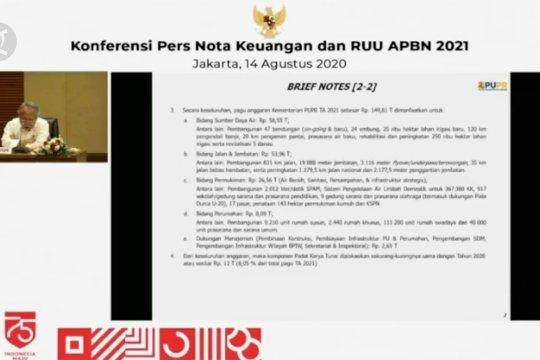 KemenPUPR dapat anggaran terbesar pada 2021, capai Rp149,8 triliun