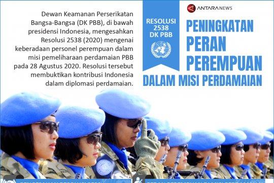 Peningkatan peran perempuan dalam misi perdamaian