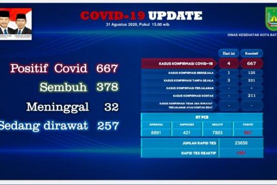 Bertambah 4, total kasus positif COVID-19 di Batam jadi 667 orang