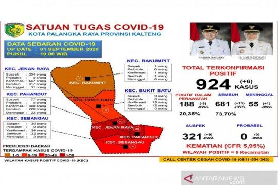 Tingkat kesembuhan dari COVID-19 di Palangka Raya 73,70 persen