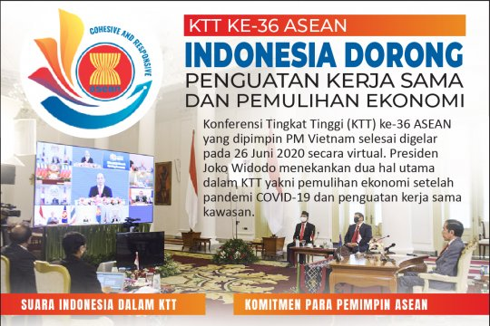 Indonesia dorong penguatan kerja sama dan pemulihan ekonomi ASEAN