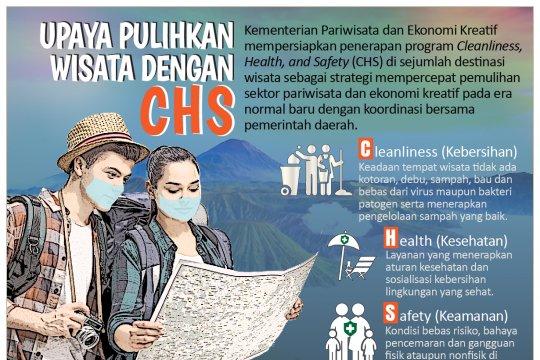 Upaya pulihkan wisata dengan CHS