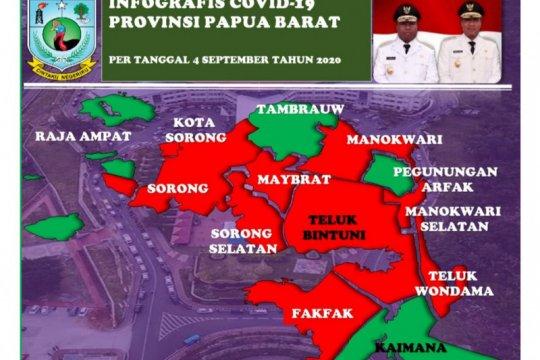 Positif COVID-19 Papua Barat bertambah 25 kasus, lima sembuh