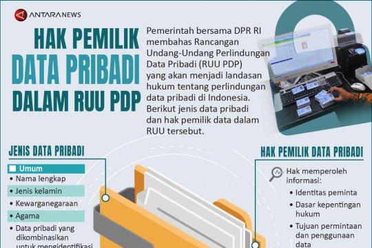 Hak pemilik data pribadi dalam RUU PDP