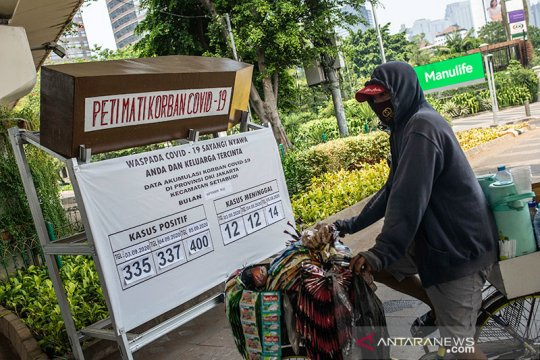 Persentase kasus positif Corona Jakarta masih 12,5 persen