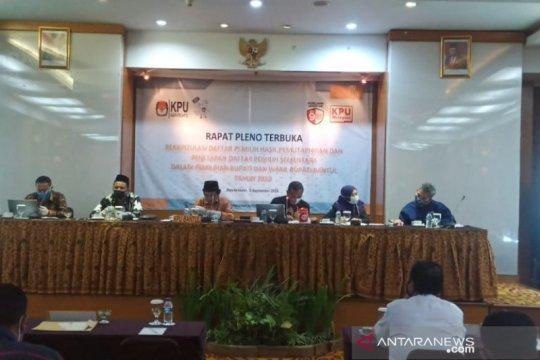KPU Bantul tetapkan DPS Pilkada 2020 sebanyak 705.651 orang