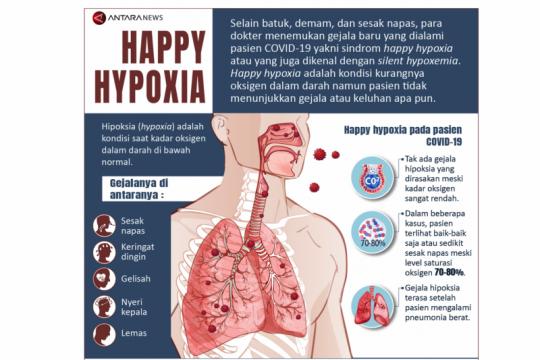 """Gugus Tugas COVID-19 Kota Malang minta warga waspadai """"happy hypoxia"""""""