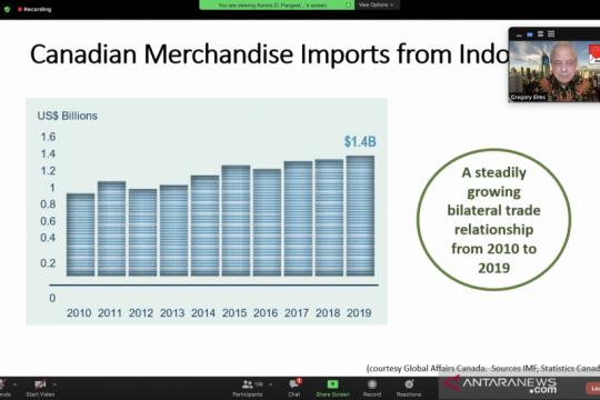 Kamar Dagang Indonesia-Kanada jelaskan potensi keuntungan FTA