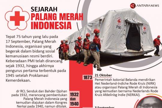 Sejarah Palang Merah Indonesia