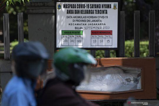 Perkembangan kasus COVID-19 di Indonesia