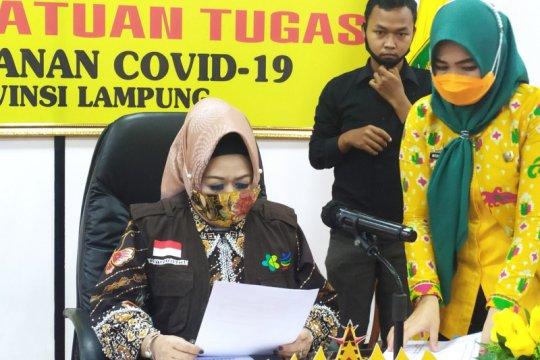 Dinkes Lampung: Pasien meninggal bertambah 1 dan sembuh 2