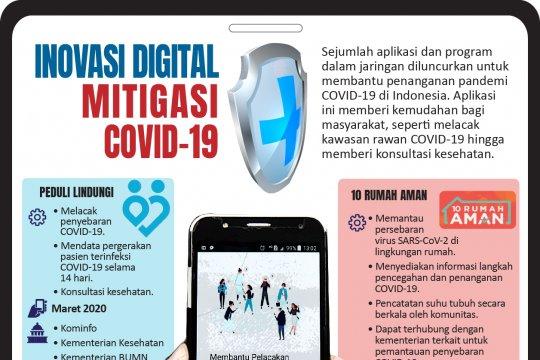 Inovasi digital untuk mitigasi COVID-19
