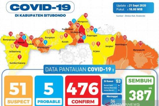 Kampus Unars Situbondo ditutup karena COVID-19