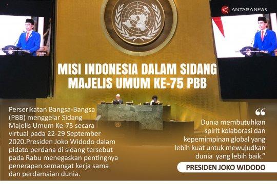 Misi Indonesia dalam Sidang Majelis Umum Ke-75 PBB