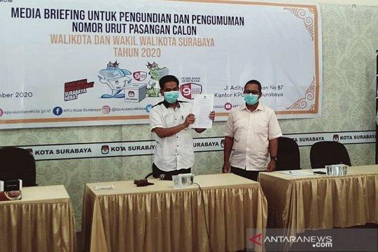 KPU Surabaya tetapkan dua peserta Pilkada 2020