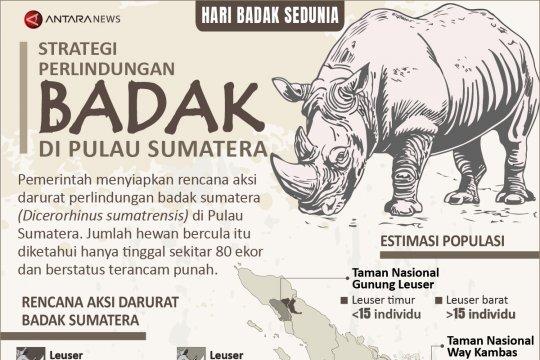 Strategi perlindungan badak di Pulau Sumatera