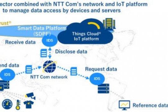 "NTT tautkan ""Konektor IDS"" dan SDPF berdasarkan Data Trust®"