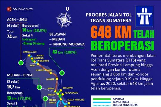 Tol Trans Sumatera telah beroperasi 648 km