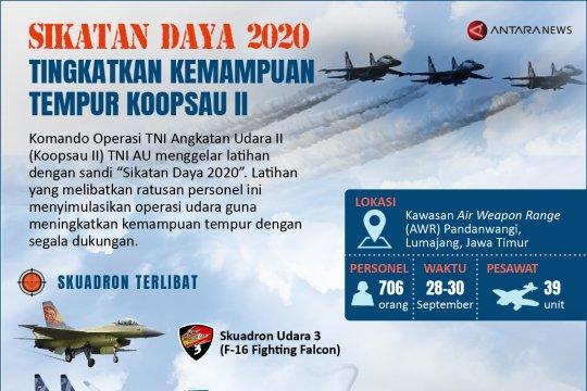 """Sikatan Daya 2020"""