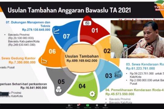 Komisi II DPR setuju  pagu anggaran KPU & Bawaslu 2021
