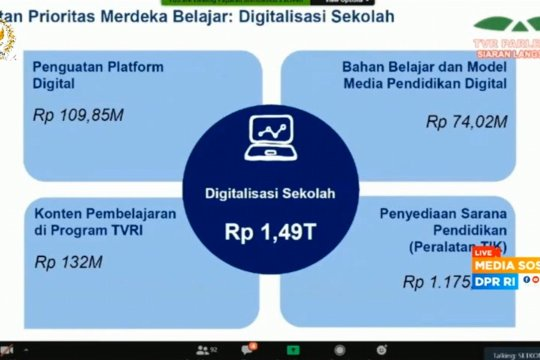 Kemendikbud anggarkan Rp1,49 triliun untuk digitalisasi sekolah
