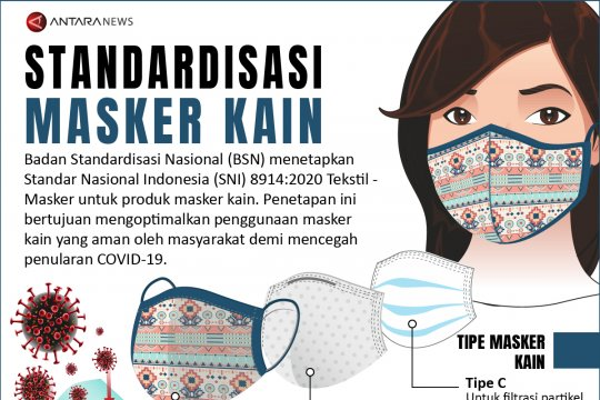 Standardisasi masker kain