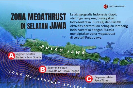 Zona megathrust di selatan Jawa
