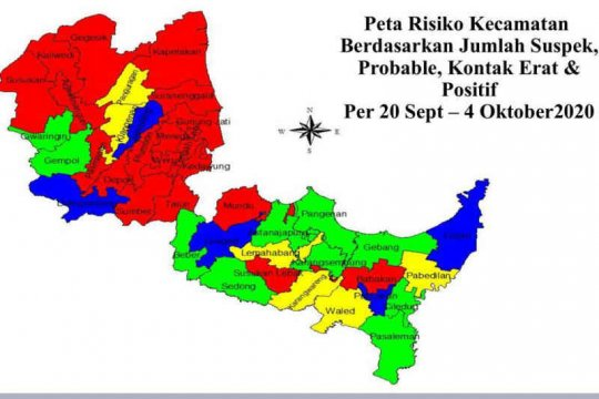 Sepuluh kecamatan di Kabupaten Cirebon masuk zona hijau