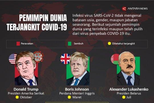Pemimpin dunia terjangkit COVID-19