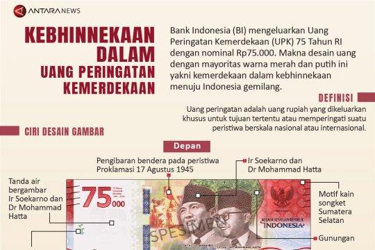 Kebhinnekaan dalam Uang Peringatan Kemerdekaan ke-75