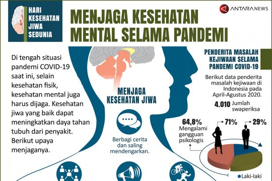 Menjaga kesehatan mental selama pandemi