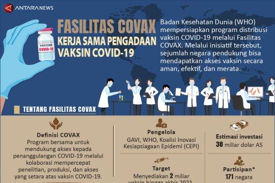 Fasilitas COVAX, kerja sama pengadaan vaksin COVID-19